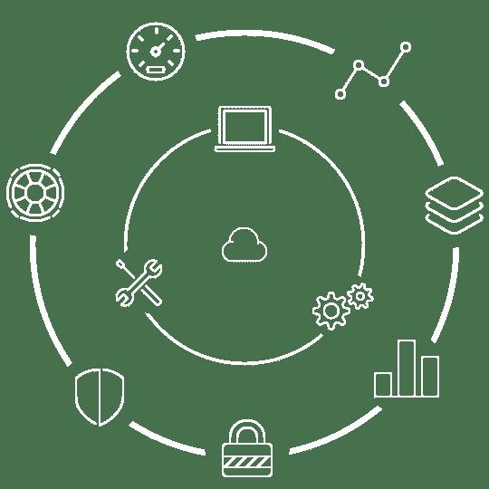 WimNet Diensten - Cloud Telefonie Aanbieders